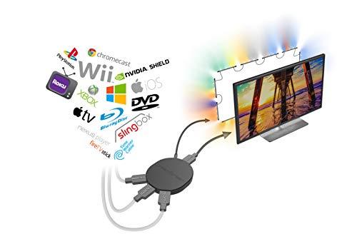 DreamScreen DIY 4K Paket + LED Kette bis 75 Zoll + Zweites Netzteil